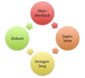 symbol_gemeindenetz